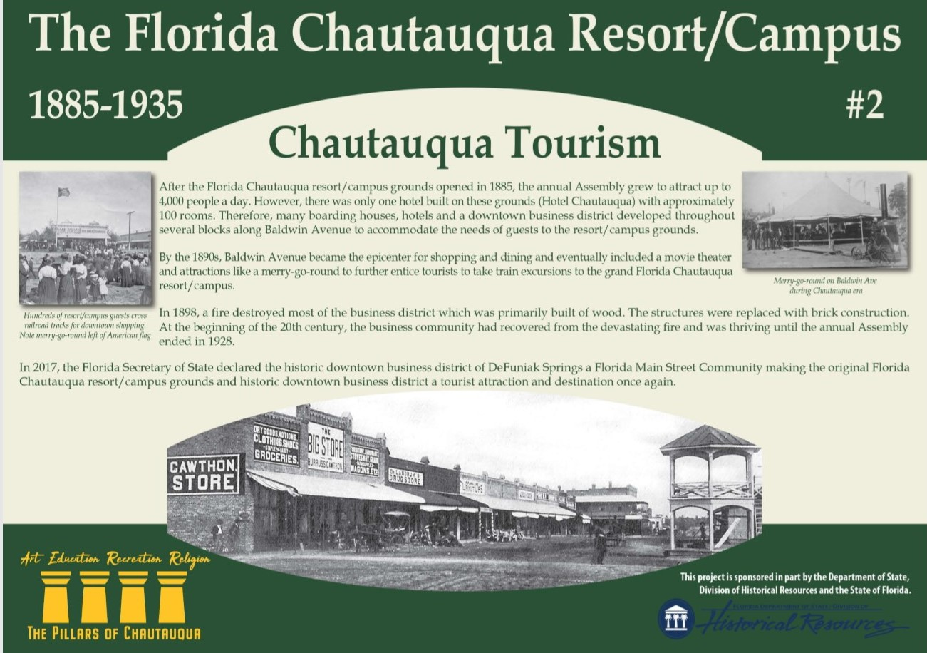 Sign about the history of tourism in DeFuniak Springs, Florida